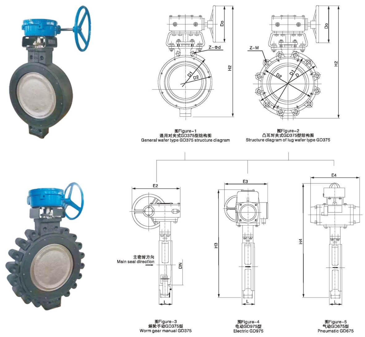 High Performance Wafer Butterfly Valve D